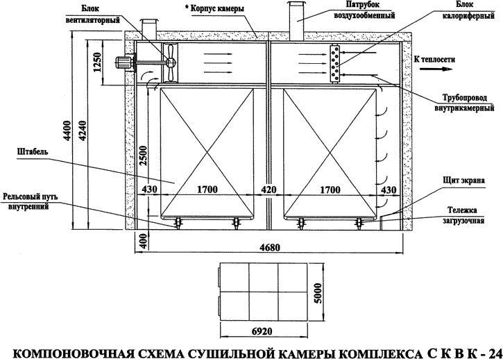 Схема сушилки для древесины